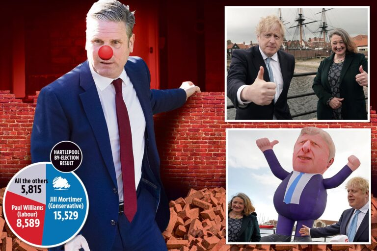 Boris Johnson spanks Sir Keir Starmer in 'Super Thursday's' elections — seizing Hartlepool and…